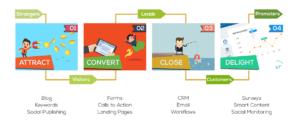 Inbound-Marketing-Services-Araya-Solutions-in-Dubai